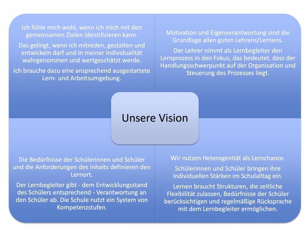 161128_vision